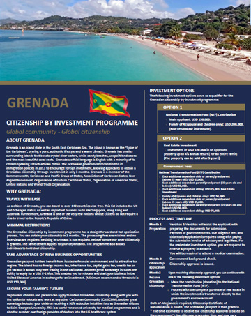 Grenada Citizenship by Investment Program Brochure - Cost, Benefits & Requirements