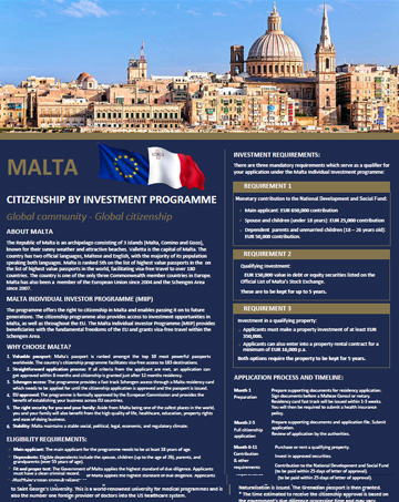 Malta's Citizenship by Investment Programme- Cost, Benefits, Application Requirements